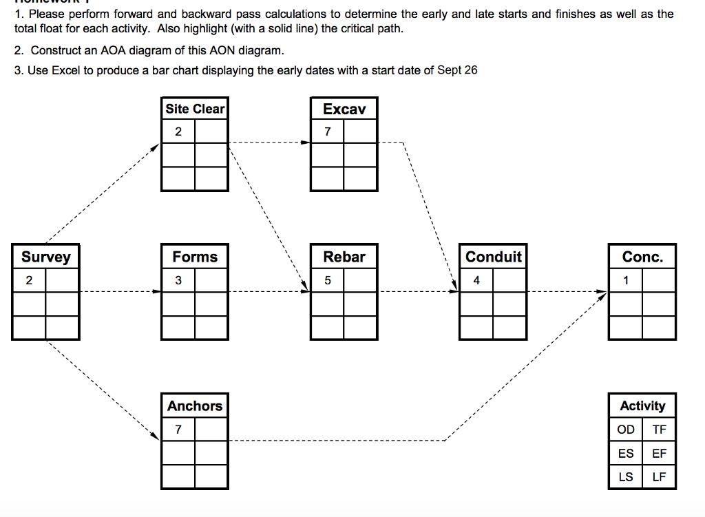 Aoa Diagram Excel - All Wiring Diagram