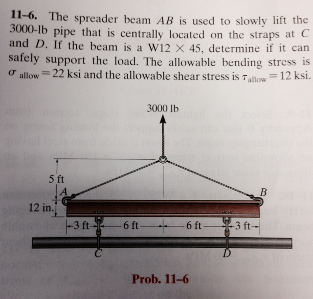 Solved: The Spreader Beam AB Is Used To Slowly Lift The 30