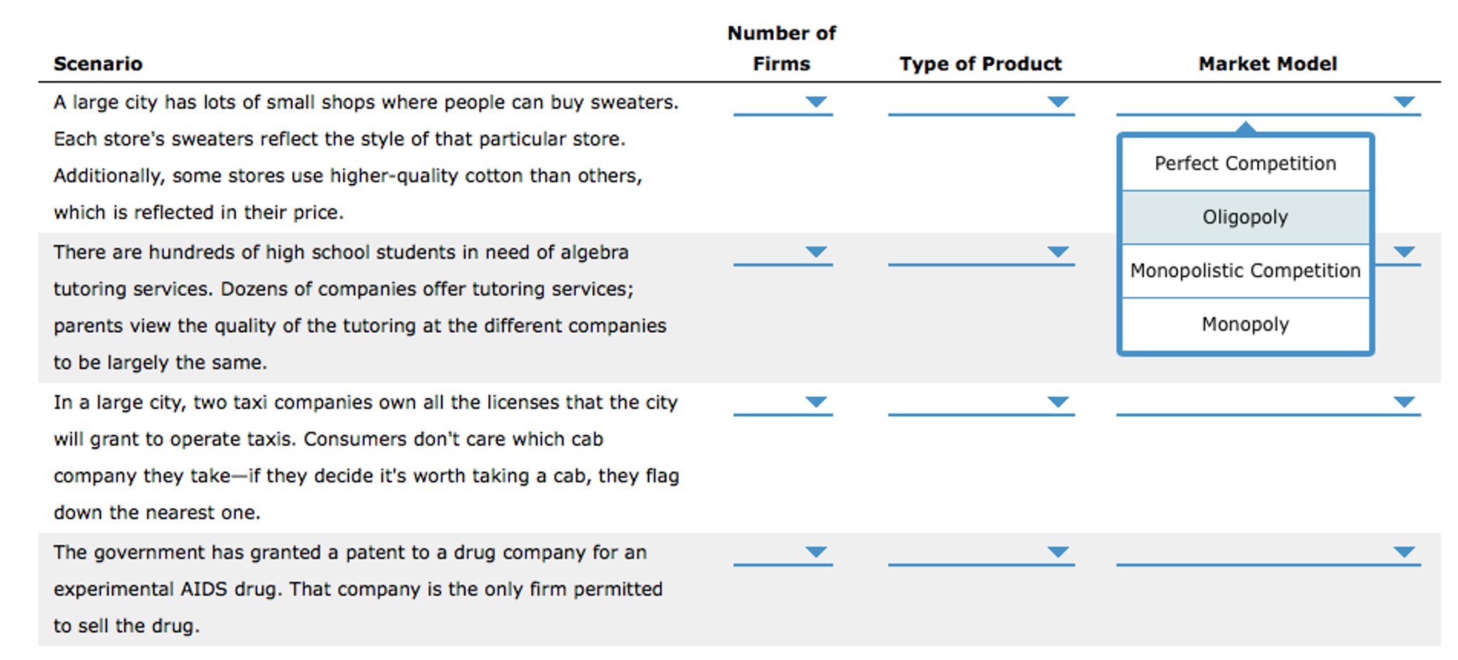 different types of market structures and their characteristics