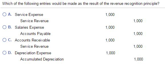 stretching the principles of revenue recognition The core principle of the model is to recognize revenue when control of the goods or services transfers to the customer, as opposed to recognizing revenue when the risks and rewards transfer to the customer under the existing revenue guidance.