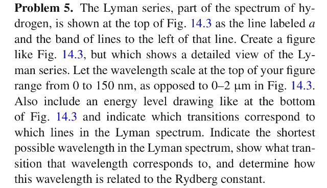 Problem 5. The Lyman series, part of the spectrum of hy- drogen, is shown at the top of Fig. 14.3 as the line labeled a and the band of lines to the left of that line. Create a figure like Fig. 14.3, but which shows a detailed view of the Ly- man series. Let the wavelength scale at the top of your figure range from 0 to 150 nm, as opposed to 0-2 μm in Fig. 14.3. Also include an energy level drawing like at the bottom of Fig. 14.3 and indicate which transitions correspond to which lines in the Lyman spectrum. Indicate the shortest possible wavelength in the Lyman spectrum, show what tran sition that wavelength corresponds to, and determine hovw this wavelength is related to the Rydberg constant.