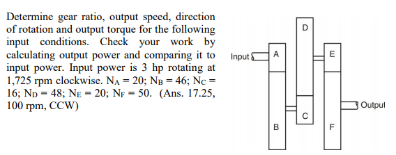 Solved: Determine Gear Ratio, Output Speed, Direction Of R