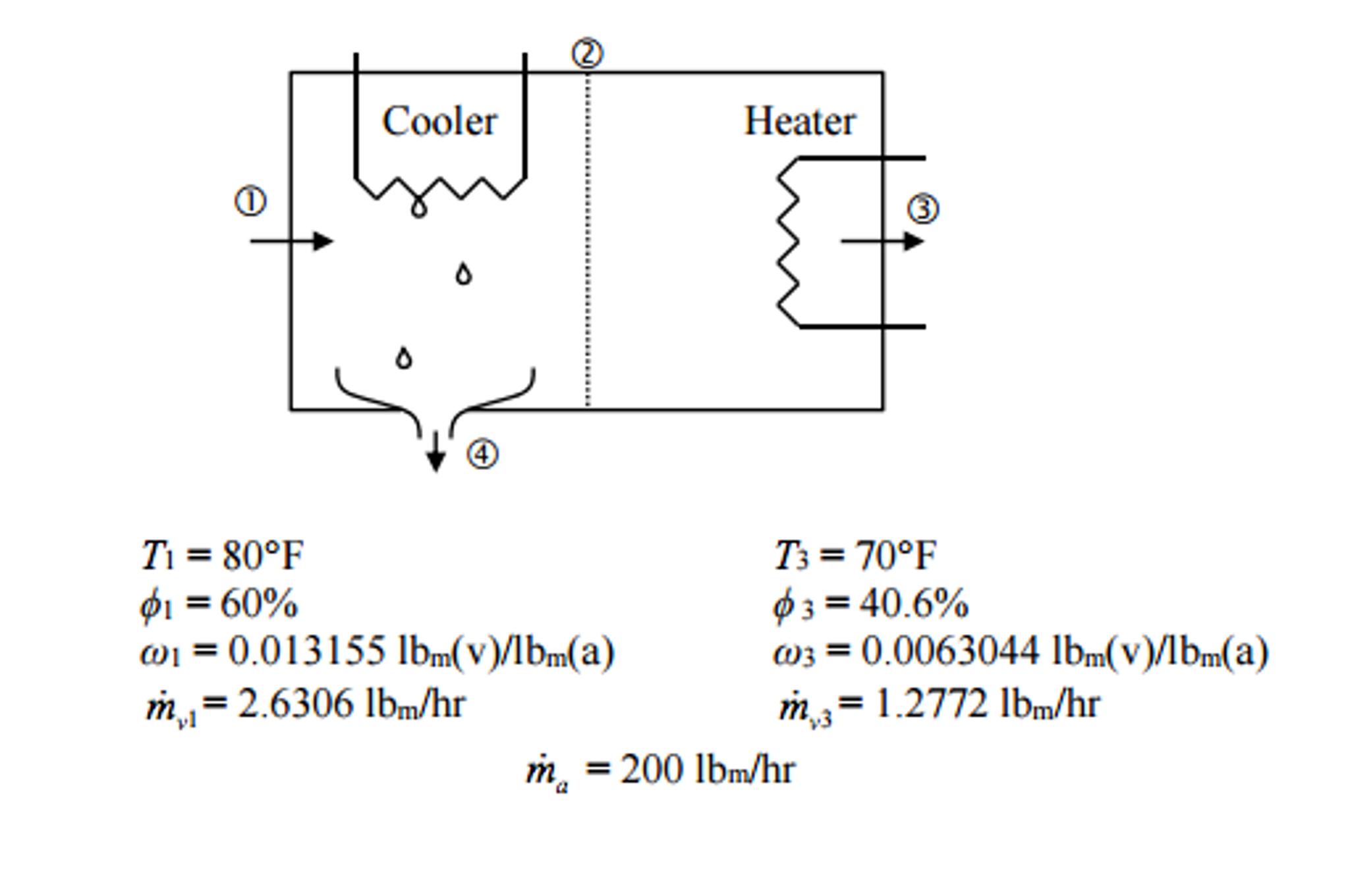 Cooler Heater T1 80 F T3 70 60 3 406 1 00 13