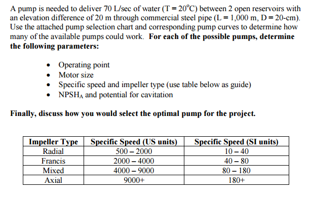 A Pump Is Needed To Deliver 70 L/sec Of Water (T