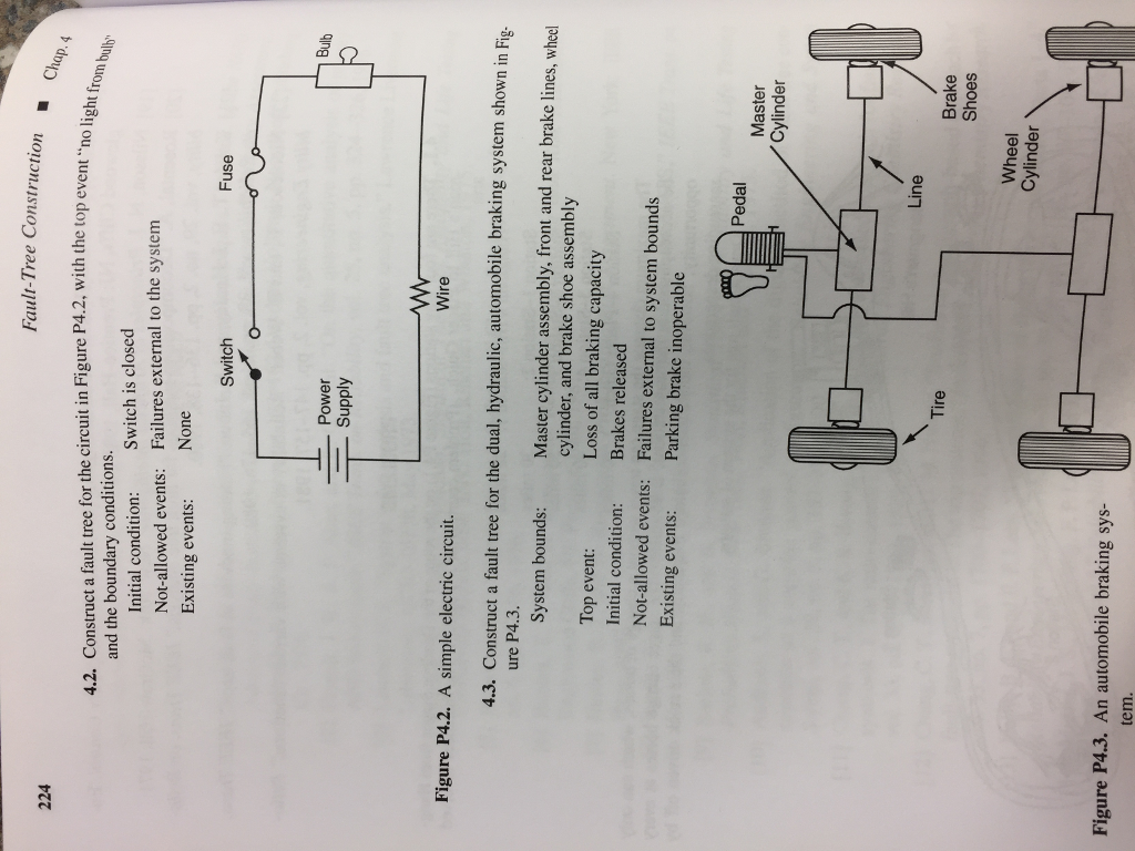 Solved: Construct A Fault Tree For The Circuit In Figure P ...