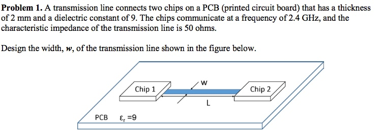 Remarkable Solved A Transmission Line Connects Two Chips On A Pcb P Wiring 101 Swasaxxcnl