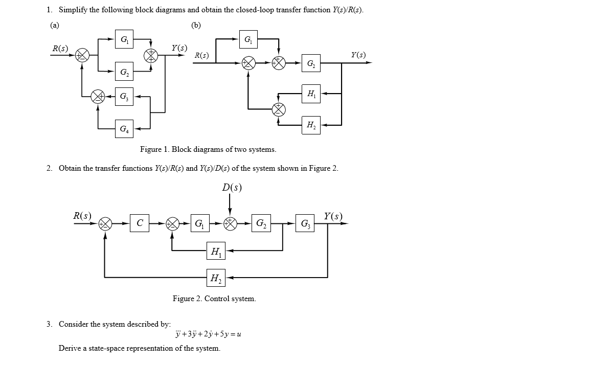 Question: Simplify the following block diagrams and obtain the closed-loop transfer  function Y(s)/R(s). Fi.