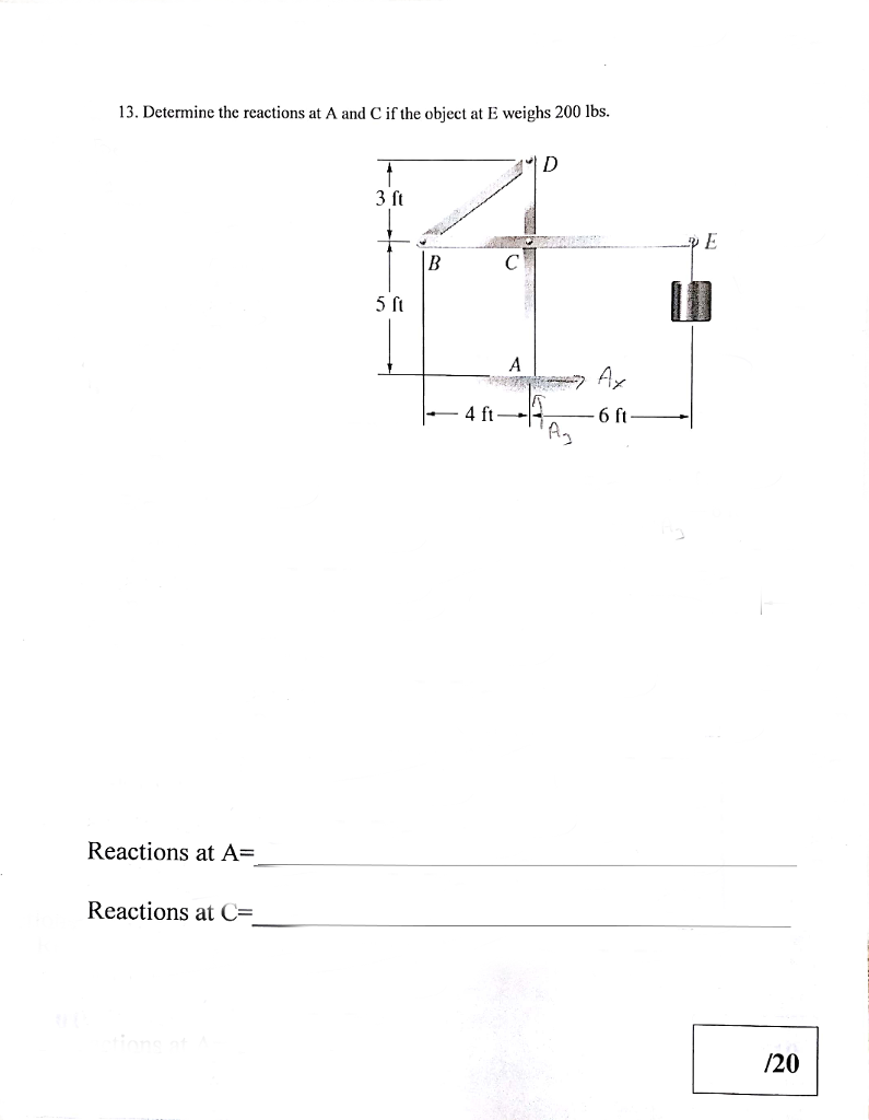 Solved: 13  Determine The Reactions At A And C If The Obje