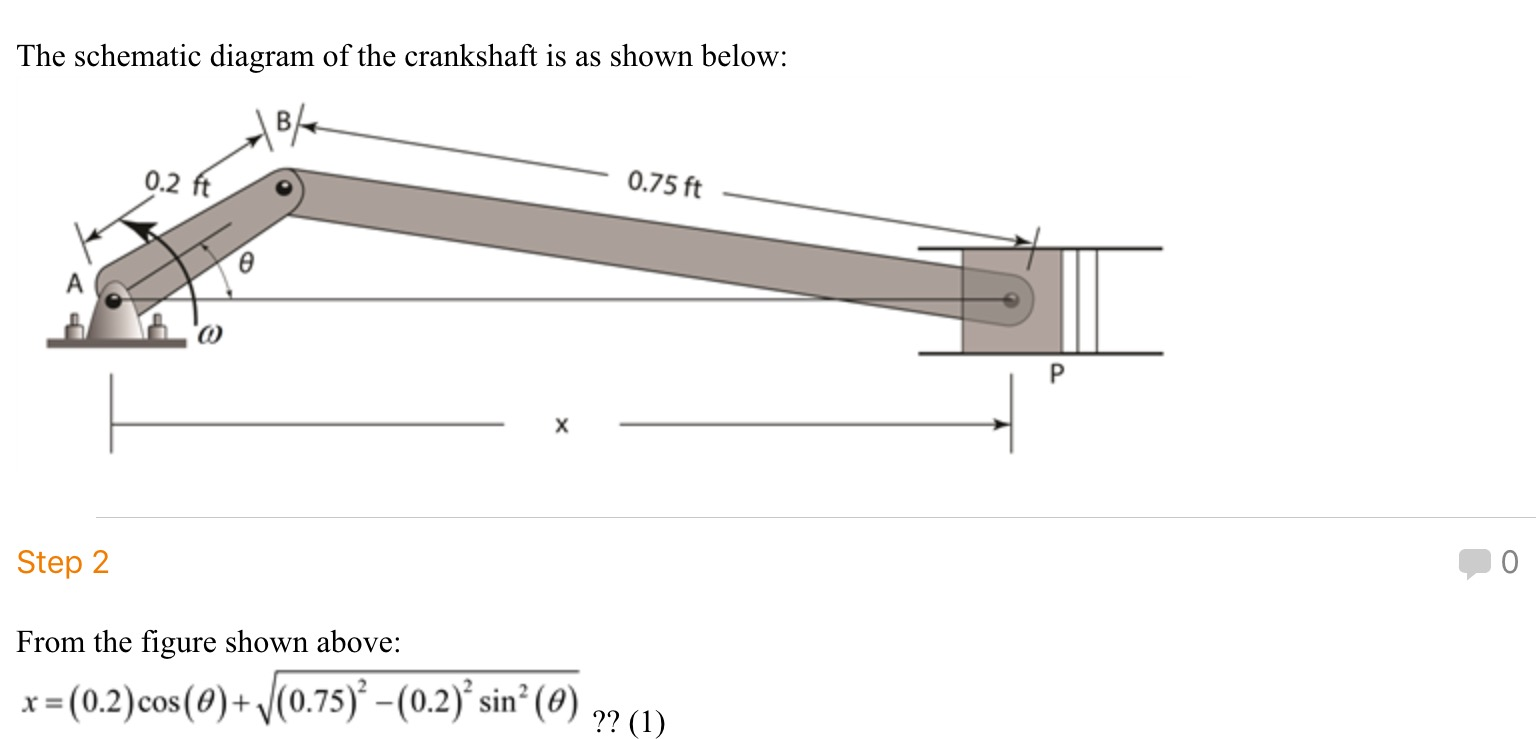 solved the schematic diagram of the crankshaft is as show Diagram of Zits image for the schematic diagram of the crankshaft is as shown below from the figure