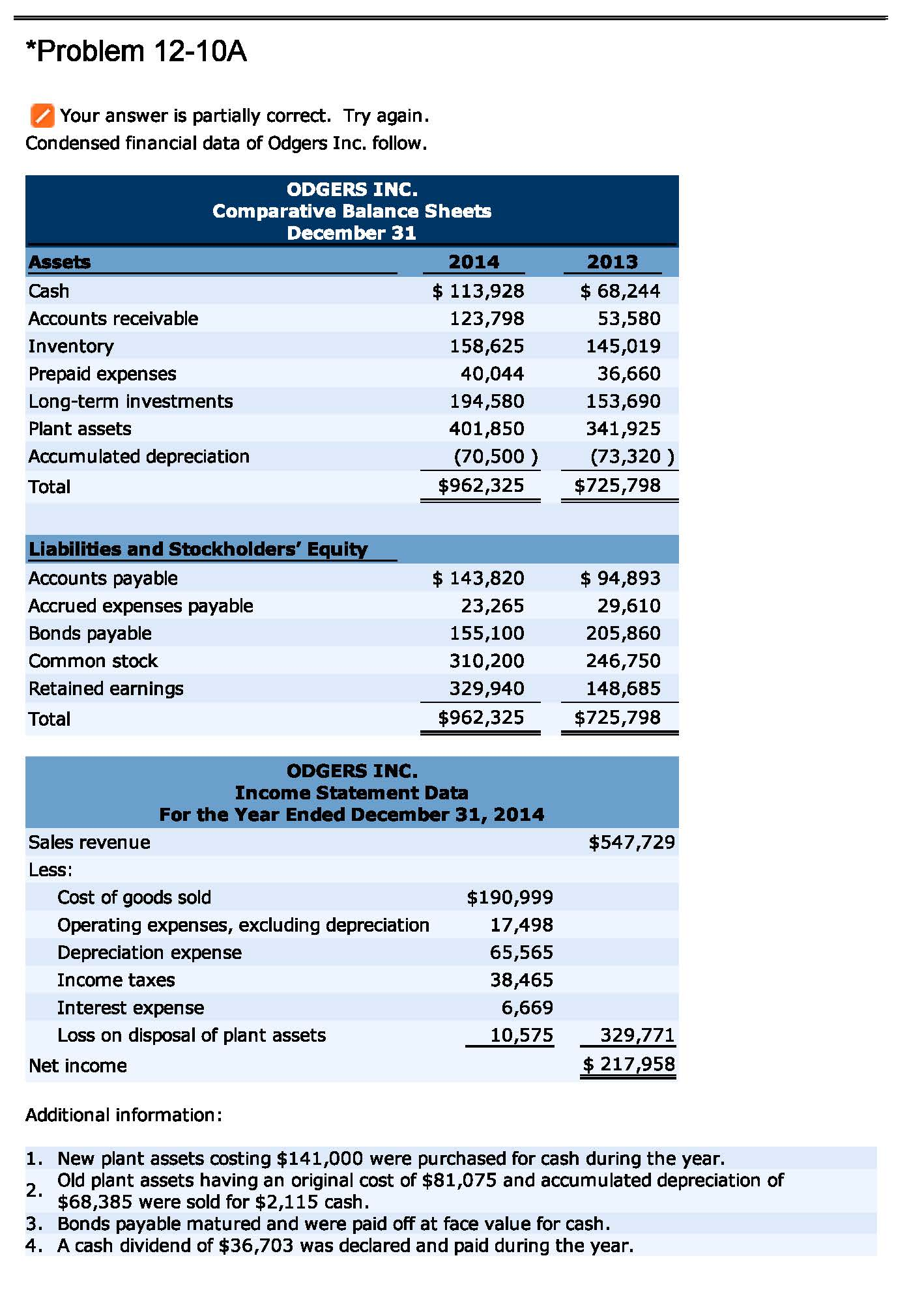 problems balance sheet and financial statements