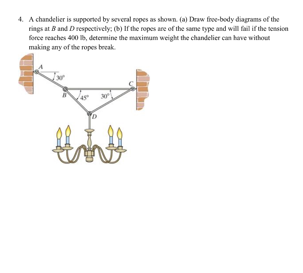 Solved a chandelier is supported by several ropes as show a chandelier is supported by several ropes as shown a draw mozeypictures Images