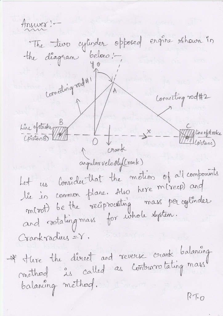 Art Balance Diagram