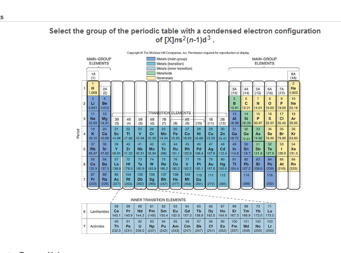 Solved Select The Group Of The Periodic Table With A Cond