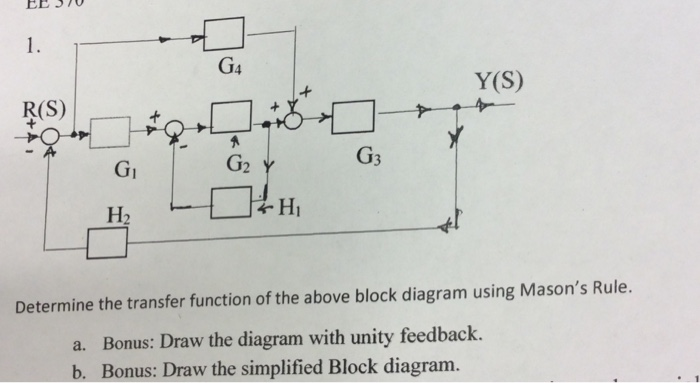 Solved  Determine The Transfer Function Of The Above Block