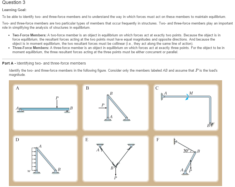 145698b8f8aca Question3 Learning Goal: To be able to identify two- and three-force members