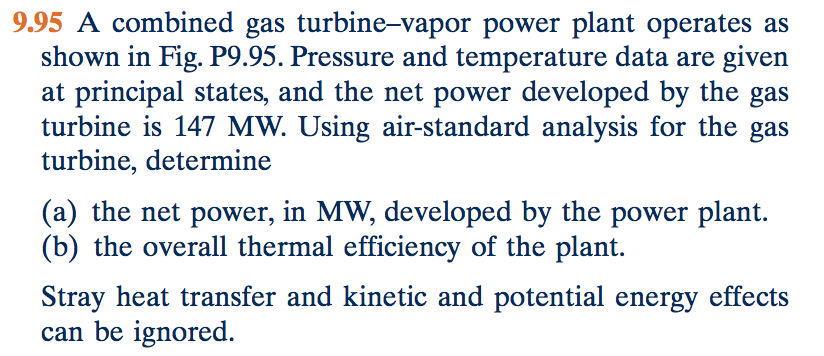 analysis of a vapor power plant