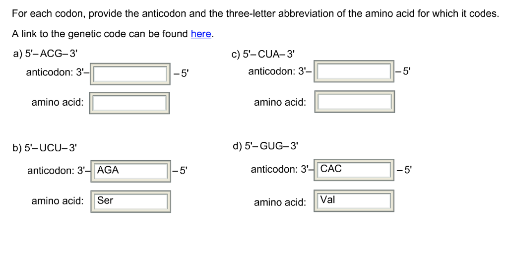 Solved  For Each Codon  Provide The Anticodon And The Thre