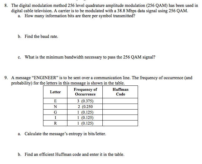 The Digital Modulation Method 256 Level Quadrature    | Chegg com