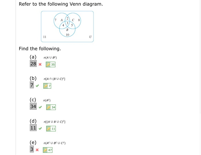 Aub C Venn Diagram Schematic Diagrams