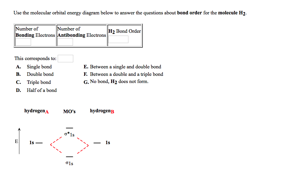 Solved Use The Molecular Orbital Energy Diagram Below To