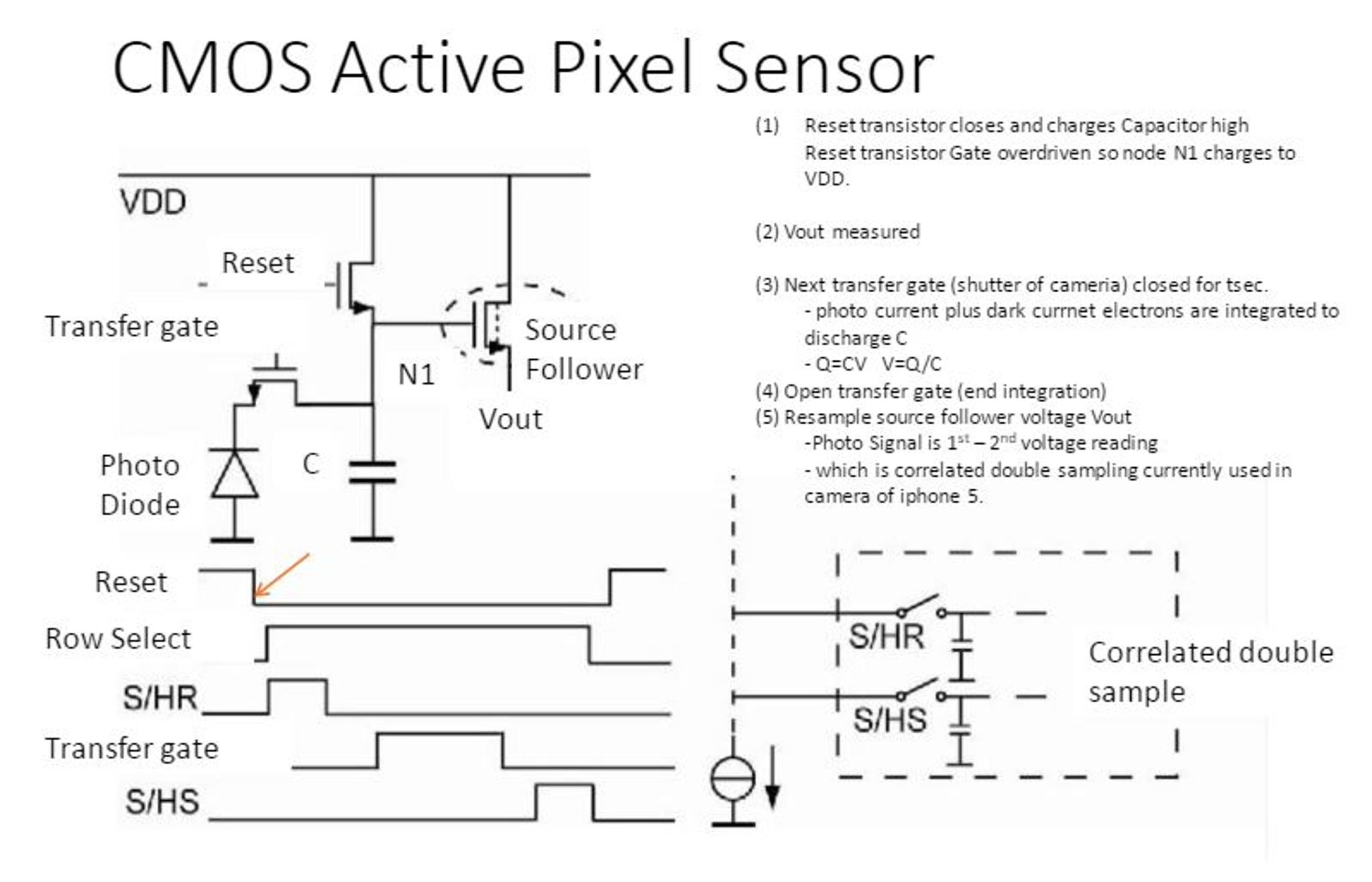 Refer To The CMOS Active Pixel Sensor Given, VDD=    | Chegg com