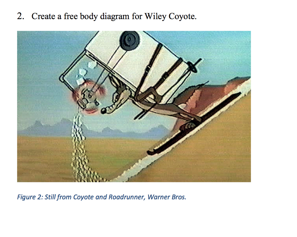solved 2 create a free body diagram for wiley coyote fi Scorpion Diagram create a free body diagram for wiley coyote figure 2 still from