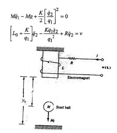 Solved: The Schematic Diagram Of A Magnetic Levitation Sys ... on h bridge schematic, induction heating schematic, magnetic contact schematic,
