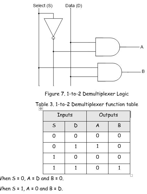 logic diagram of 1 to 4 demultiplexer solved figure 7 a if all you have in the parts inventor  solved figure 7 a if all you have in