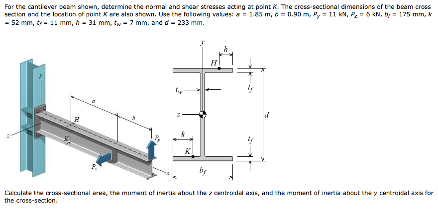 Solved: For The Cantilever Beam Shown Determine The Normal