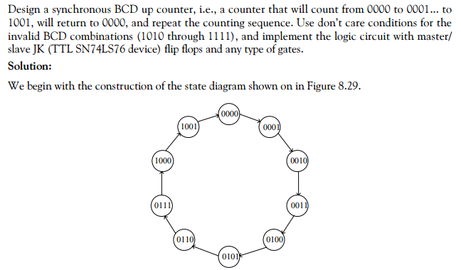 Design a synchronous BCD up counter, i.e., a counter that will count from 0000 to 0001... to 1001, will return to 0000, and repeat the counting sequence. Use dont care conditions for the invalid BCD combinations (1010 through 1111), and implement the logic circuit with master/ slave JK (TTL SN74LS76 device) flip flops and any type of gates Solution: We begin with the construction of the state diagram shown on in Figure 8.29. We begin with the construction h the construction of the stte iara shown on in Figure 8.29. 1001 0001 1000 0010 0111 0011 0110 0100