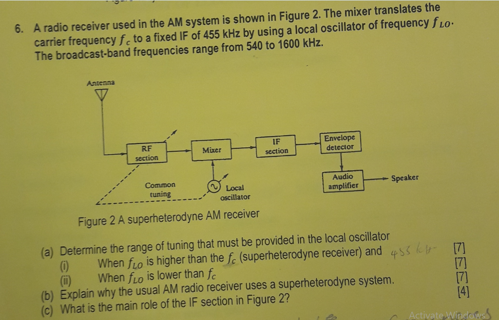 Solved: 6  A Radio Receiver Used In The AM System Is Shown