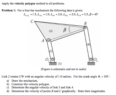 Solved apply the velocity polygon method to all problems apply the velocity polygon method to all problems problem 1 for a four bar ccuart Images
