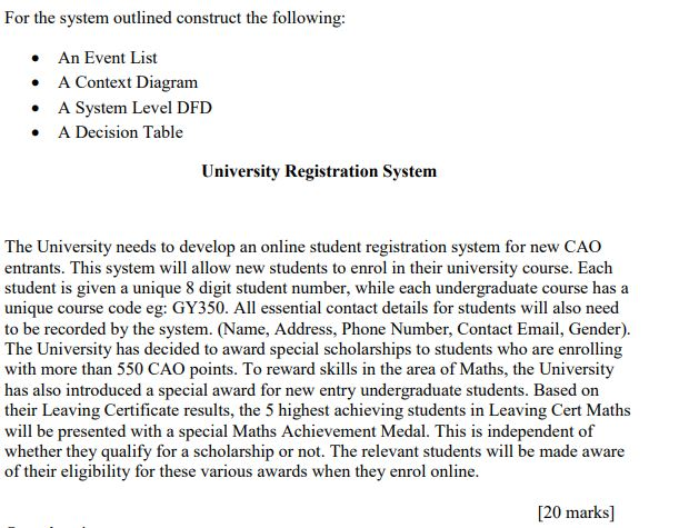 For the system outlined construct the following a chegg for the system outlined construct the following an event list a context diagram a system ccuart Images