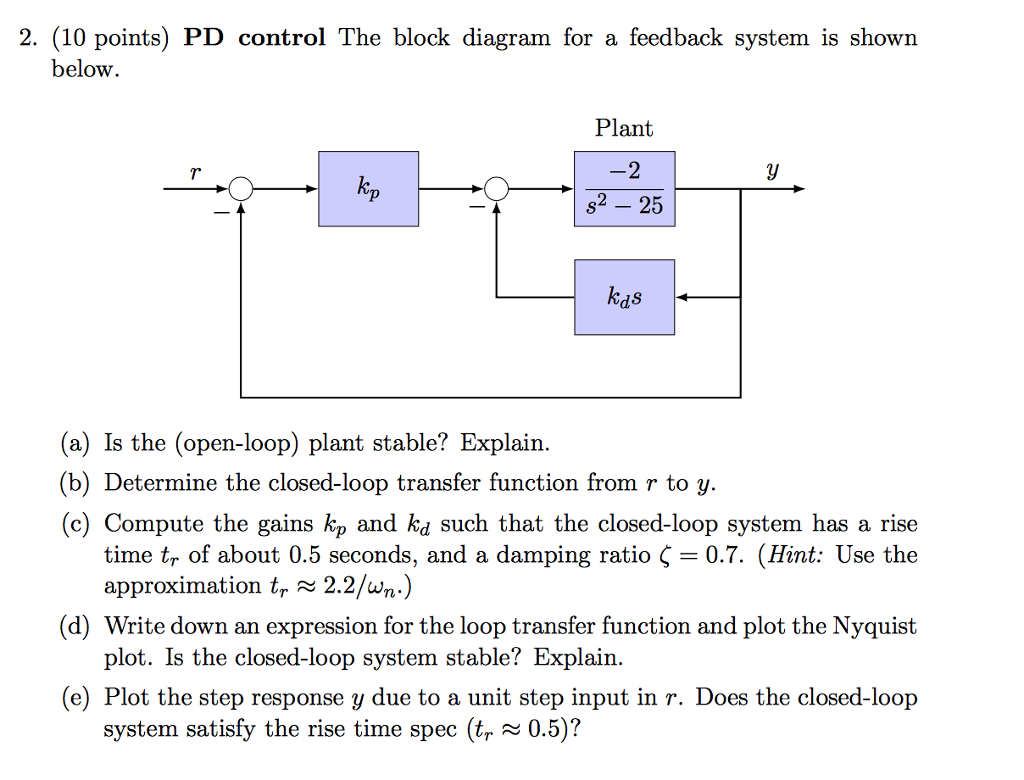Solved The Block Diagram For A Feedback System Is Shown B Of 10 Points Pd Control