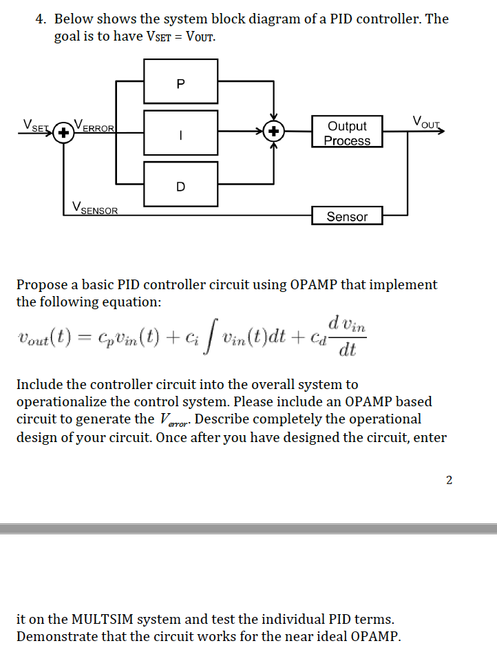 Below shows the system block diagram of a PID cont