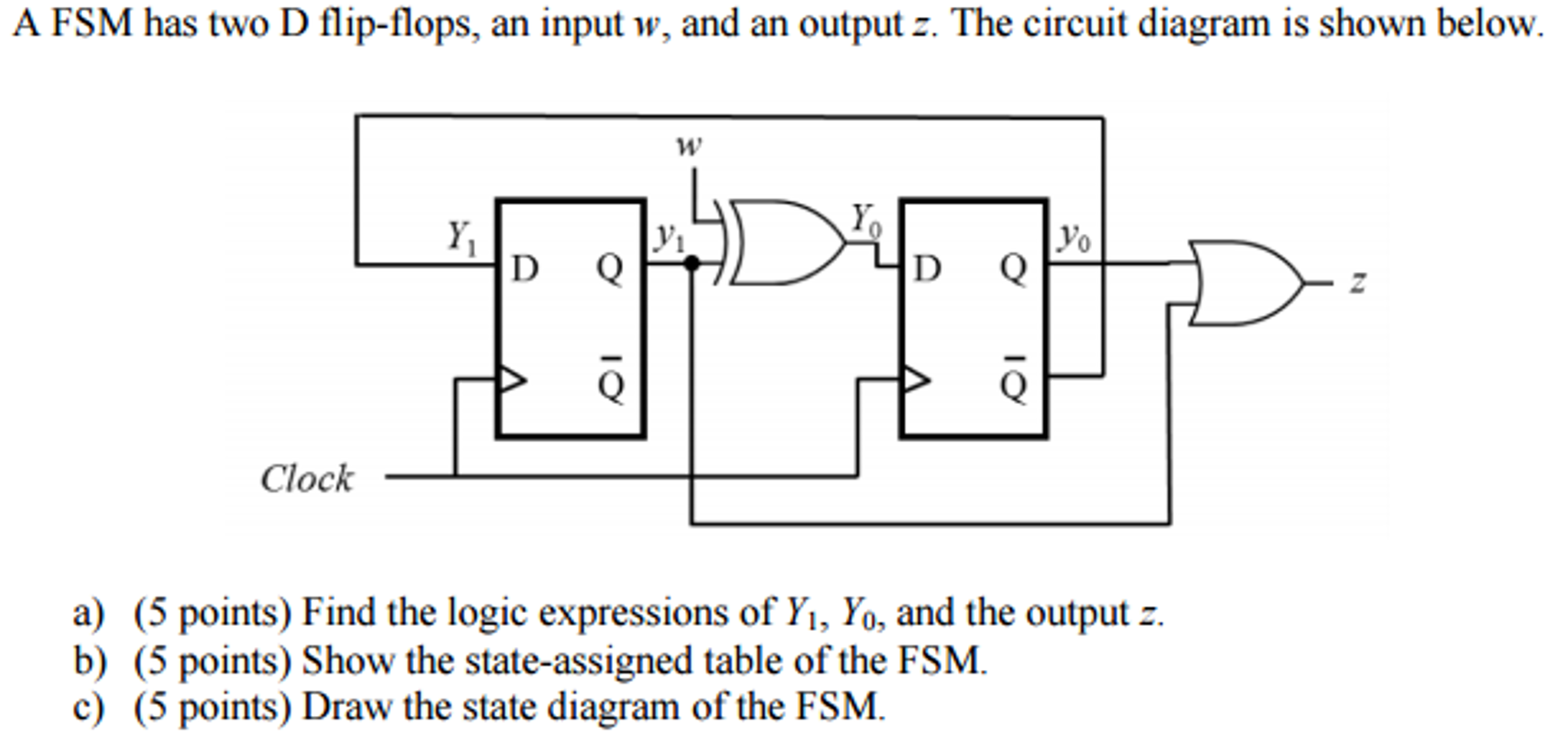 A FSM has two D flip-flops, an input w, and an out