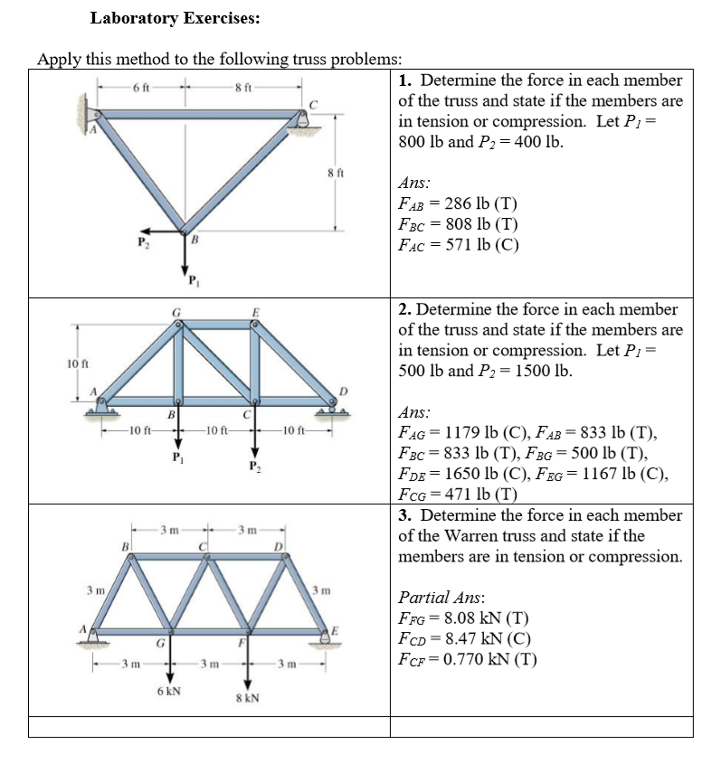 Solved: Part 1  Method Of Joints Using MATLAB We Have Seen