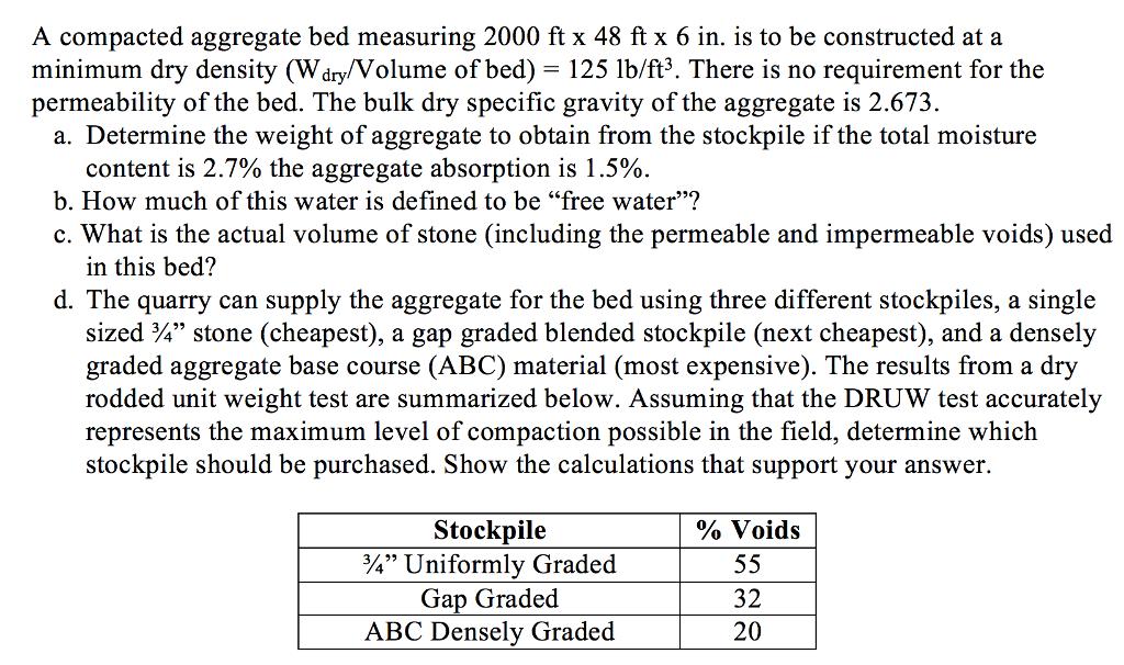 dense graded aggregate