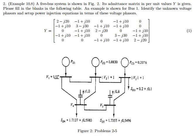 Solved Choose One Of The Methods Newton Raphson Method O