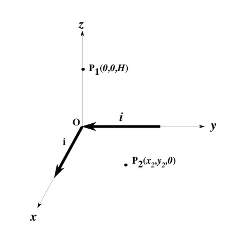 Solved: The Diagram Shows An Infinitely Long L-shaped Wire ...