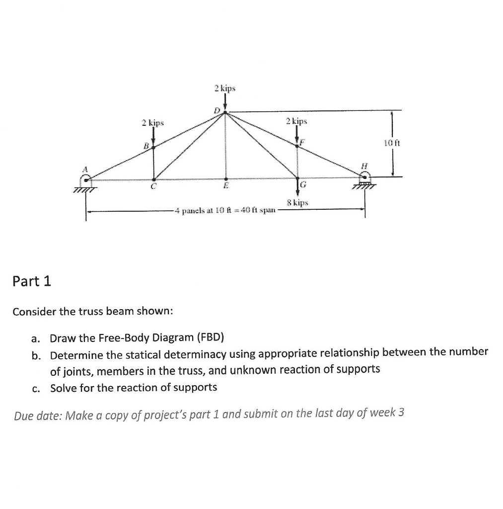 Free Body Diagram Fbd Of Truss Switch Force Diagrams Worksheet Answers On Drawing Solved Consider The Beam Shown A Draw Bo Rh Chegg Com Forces And