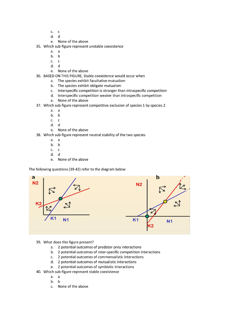 Solved Ecology Worksheet 2 Q 1 4 The Figure Below Compa