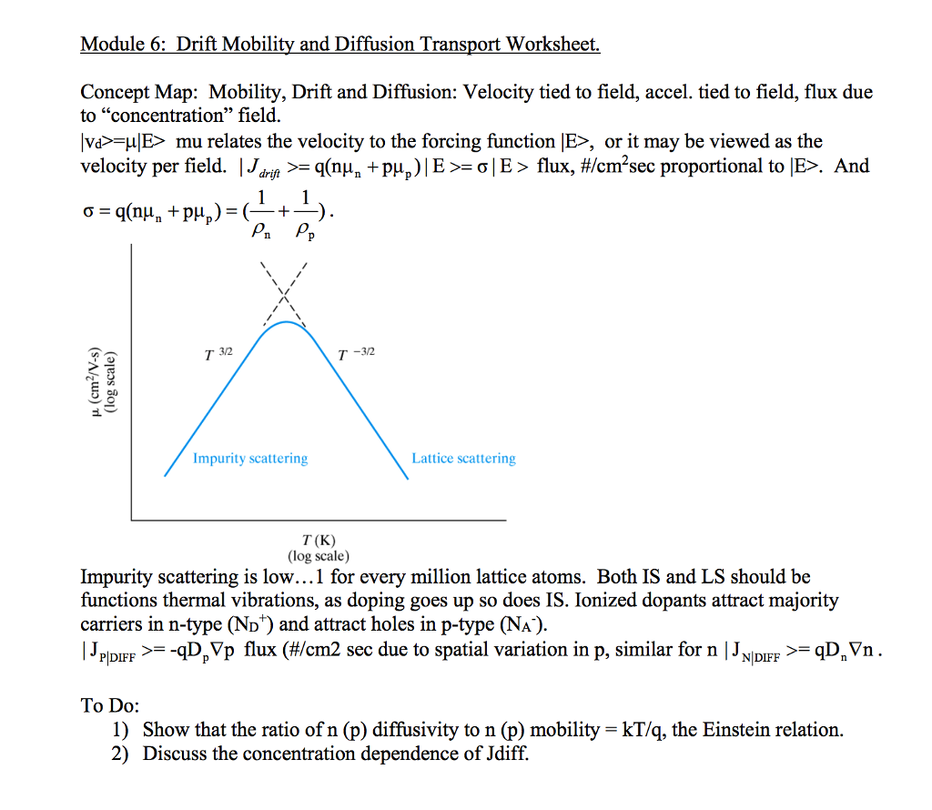 Worksheets Diffusion Worksheet solved module 6 drift mobility and diffusion transport w worksheet concept map and