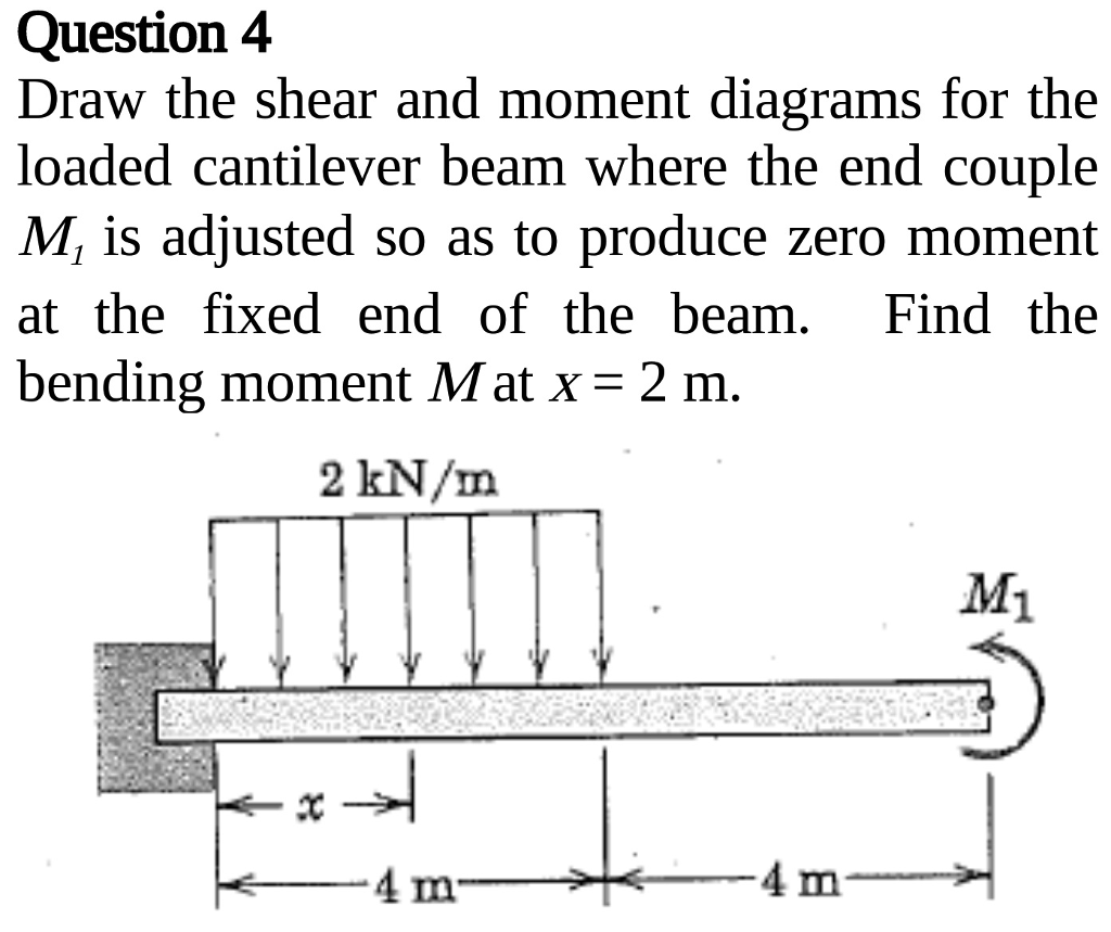 Solved Draw The Shear And Moment Diagrams For Loaded Bendingmoment Forthe Cheggcom Question 4 Cantilever Beam Where End