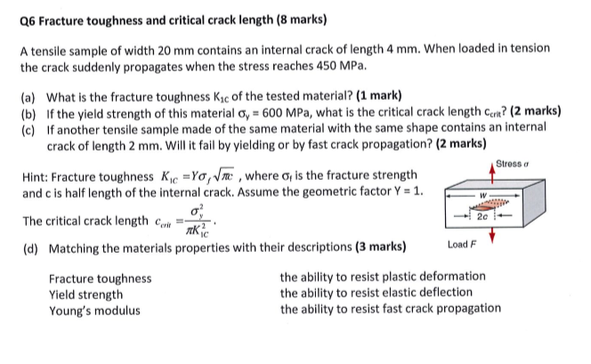 Solved: Q6 Fracture Toughness And Critical Crack Length (8