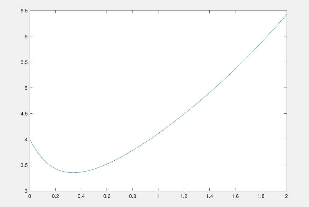 Compare Your Matlab Figure To Fig  30 On Page 55 O