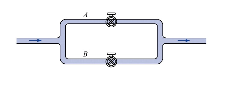 Solved A Pipe System Consists Of A Gate Valve Wide Open