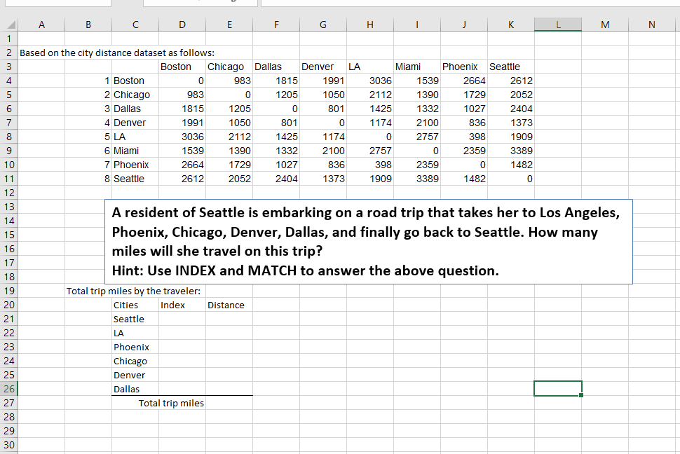 Solved Based On The City Distance Dataset As Follows A R
