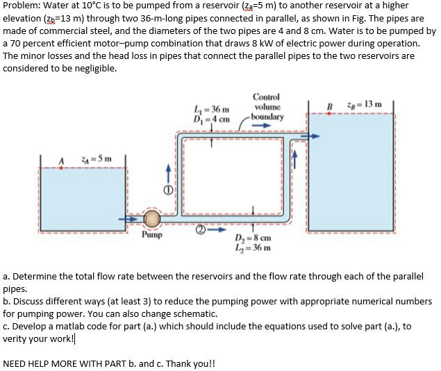 Solved: Water At 10 Degree C Is To Be Pumped From A Reserv