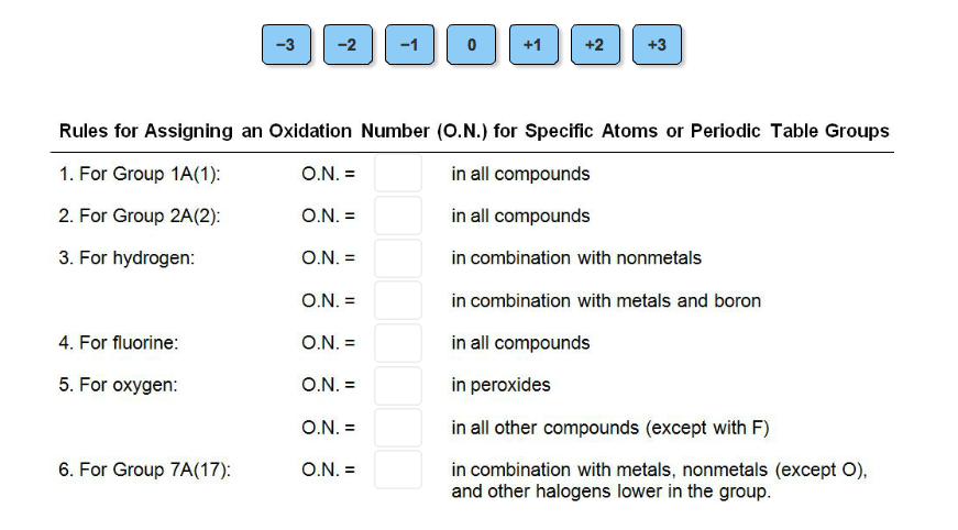 Solved Rules For Assigning An Oxidation Number On For